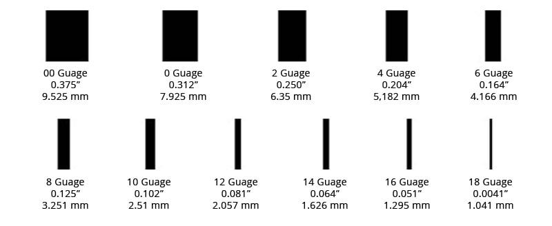 why your gun safe s steel thickness is vital gun safe guru. Black Bedroom Furniture Sets. Home Design Ideas